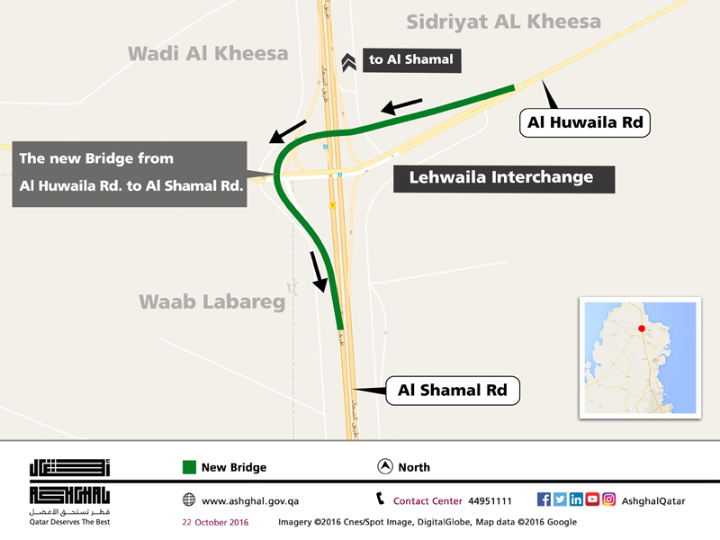 Ashghal opens to interchanges on North road to traffic
