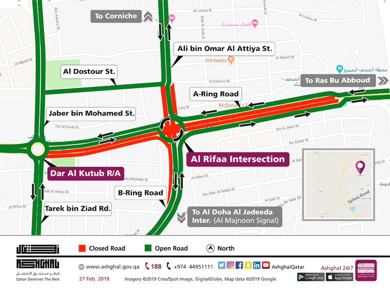 Al Rifaa Intersection on A Ring Road Converted into a